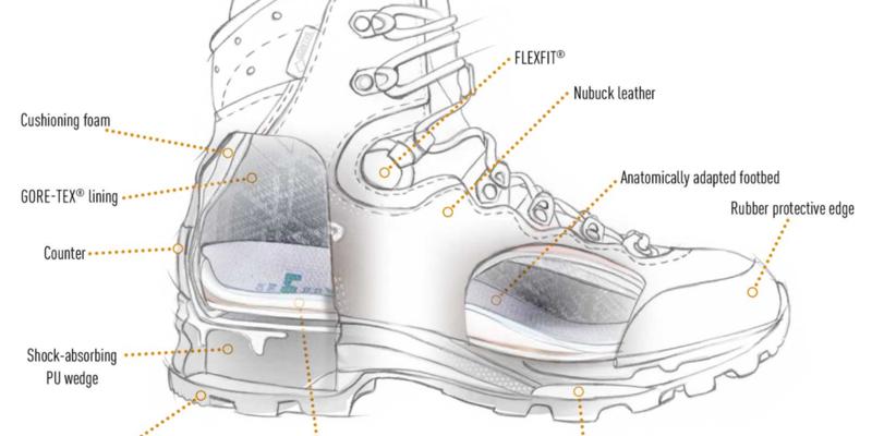 Wat maakt een goede wandelschoen?